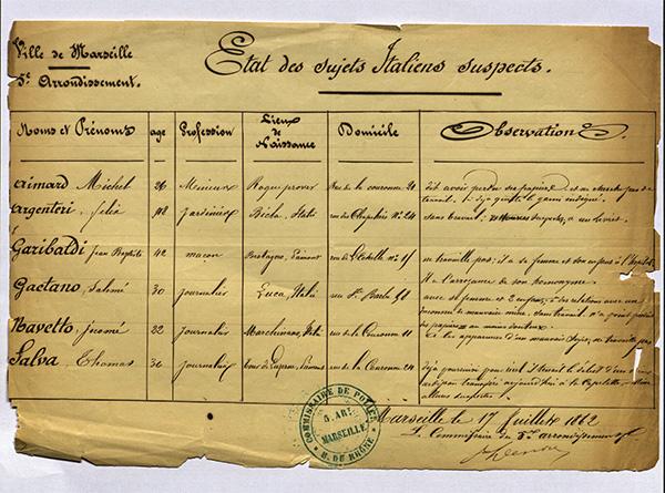 Recencement des sujets Italiens suspects ©Archives départementales des Bouches-du-Rhône, Le temps des Italiens (1850-1914)